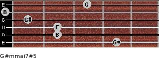 G#m(maj7)#5 for guitar on frets 4, 2, 2, 1, 0, 3
