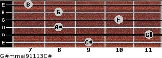 G#m(maj9/11/13)/C# for guitar on frets 9, 11, 8, 10, 8, 7