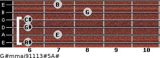 G#m(maj9/11/13)#5/A# for guitar on frets 6, 7, 6, 6, 8, 7