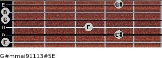 G#m(maj9/11/13)#5/E for guitar on frets 0, 4, 3, 0, 0, 4