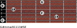 G#m(maj9/11/13)#5/E for guitar on frets 0, 4, 3, 1, 0, 3