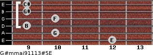 G#m(maj9/11/13)#5/E for guitar on frets 12, 10, 9, 10, 9, 9