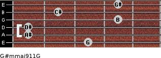 G#m(maj9/11)/G for guitar on frets 3, 1, 1, 4, 2, 4