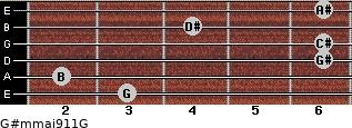 G#m(maj9/11)/G for guitar on frets 3, 2, 6, 6, 4, 6
