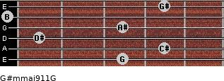 G#m(maj9/11)/G for guitar on frets 3, 4, 1, 3, 0, 4