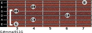 G#m(maj9/11)/G for guitar on frets 3, 4, 6, 3, 4, 7