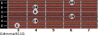 G#m(maj9/11)/G for guitar on frets 3, 4, 6, 4, 4, 6