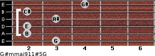 G#m(maj9/11)#5/G for guitar on frets 3, 2, 2, 3, 2, 4