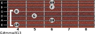 G#m(maj9/13) for guitar on frets 4, 6, 5, 4, 6, 6