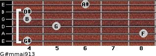 G#m(maj9/13) for guitar on frets 4, 8, 5, 4, 4, 6