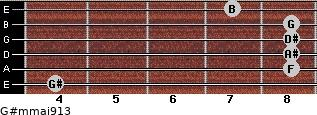 G#m(maj9/13) for guitar on frets 4, 8, 8, 8, 8, 7