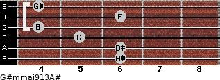 G#m(maj9/13)/A# for guitar on frets 6, 6, 5, 4, 6, 4