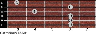 G#m(maj9/13)/A# for guitar on frets 6, 6, 6, 4, 6, 3