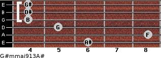G#m(maj9/13)/A# for guitar on frets 6, 8, 5, 4, 4, 4