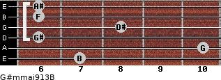 G#m(maj9/13)/B for guitar on frets 7, 10, 6, 8, 6, 6