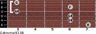 G#m(maj9/13)/B for guitar on frets 7, 6, 6, 3, 6, 3