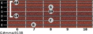 G#m(maj9/13)/B for guitar on frets 7, 8, 6, 8, 8, 6