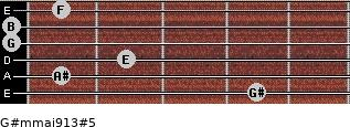 G#m(maj9/13)#5 for guitar on frets 4, 1, 2, 0, 0, 1