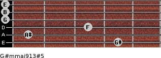 G#m(maj9/13)#5 for guitar on frets 4, 1, 3, 0, 0, 0
