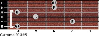 G#m(maj9/13)#5 for guitar on frets 4, 7, 5, 4, 6, 6