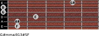 G#m(maj9/13)#5/F for guitar on frets 1, 1, 2, 0, 0, 4