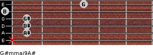 G#m(maj9)/A# for guitar on frets x, 1, 1, 1, 0, 3
