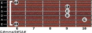 G#m(maj9)#5/A# for guitar on frets 6, 10, 9, 9, 9, 6