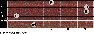 G#m(maj9)#5/A# for guitar on frets 6, x, 5, 9, 9, 7