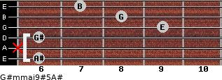 G#m(maj9)#5/A# for guitar on frets 6, x, 6, 9, 8, 7