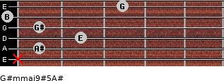 G#m(maj9)#5/A# for guitar on frets x, 1, 2, 1, 0, 3