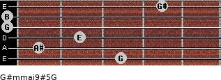 G#m(maj9)#5/G for guitar on frets 3, 1, 2, 0, 0, 4