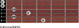 G#m(maj9)#5/G for guitar on frets 3, 1, 2, 1, 0, 0