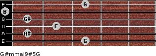 G#m(maj9)#5/G for guitar on frets 3, 1, 2, 1, 0, 3