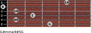 G#m(maj9)#5/G for guitar on frets 3, 1, 2, 1, 0, 4