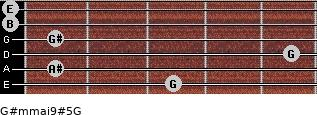 G#m(maj9)#5/G for guitar on frets 3, 1, 5, 1, 0, 0