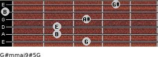 G#m(maj9)#5/G for guitar on frets 3, 2, 2, 3, 0, 4