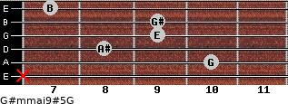 G#m(maj9)#5/G for guitar on frets x, 10, 8, 9, 9, 7
