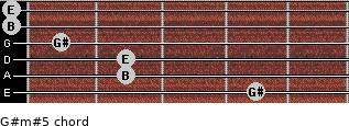 G#m#5 for guitar on frets 4, 2, 2, 1, 0, 0