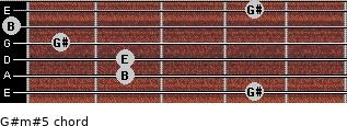 G#m#5 for guitar on frets 4, 2, 2, 1, 0, 4