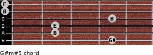 G#m#5 for guitar on frets 4, 2, 2, 4, 0, 0