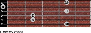 G#m#5 for guitar on frets 4, 2, 2, 4, 0, 4