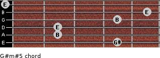 G#m#5 for guitar on frets 4, 2, 2, 4, 5, 0