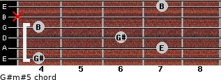 G#m#5 for guitar on frets 4, 7, 6, 4, x, 7