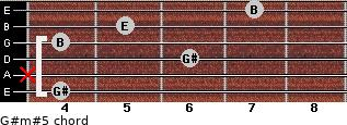G#m#5 for guitar on frets 4, x, 6, 4, 5, 7