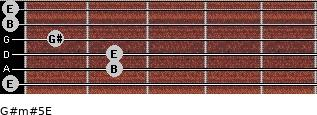 G#m#5/E for guitar on frets 0, 2, 2, 1, 0, 0