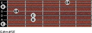 G#m#5/E for guitar on frets 0, 2, 2, 1, 0, 4