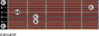 G#m#5/E for guitar on frets 0, 2, 2, 1, 5, 0