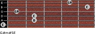 G#m#5/E for guitar on frets 0, 2, 2, 1, 5, 4