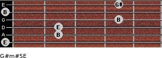 G#m#5/E for guitar on frets 0, 2, 2, 4, 0, 4