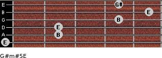 G#m#5/E for guitar on frets 0, 2, 2, 4, 5, 4